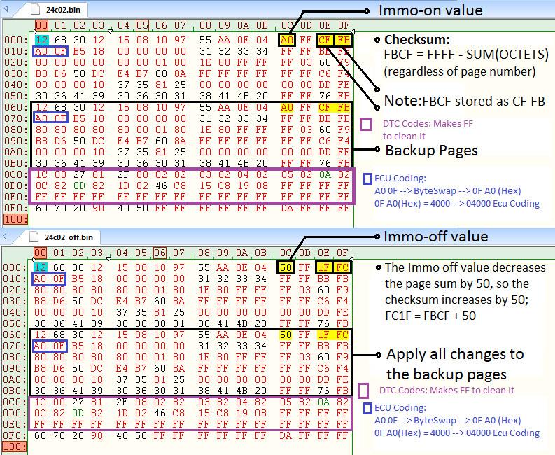 Namn:  ME38x ME59x 24c02 Eeprom Immo OFF Info & Checksums & SoftCoding & DTCs.jpg Visningar: 811 Storlek:  378.1 KB